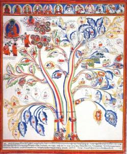 Tiibeti meditsiini puu
