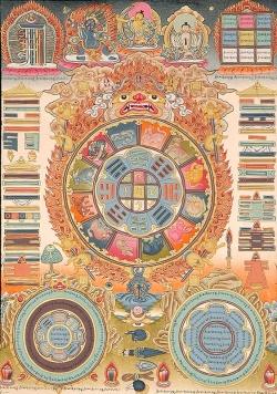 astrologdiag